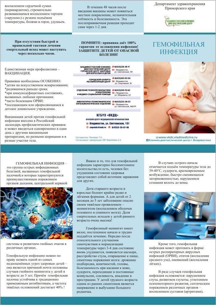 """Прививка от гемофильной инфекции в сети клиник """"ниармедик"""""""