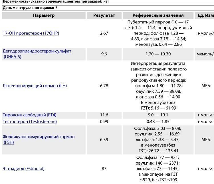 Признаки овуляции - боли, базальная температура и выделения | овуляция и беременность