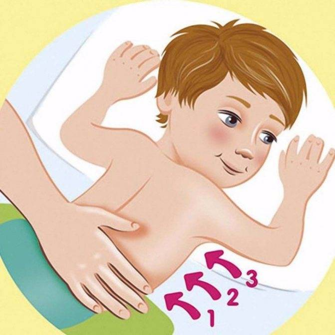 Целебное растирание. как избавить ребенка от кашля с помощью массажа | здоровье ребенка | здоровье | аиф челябинск