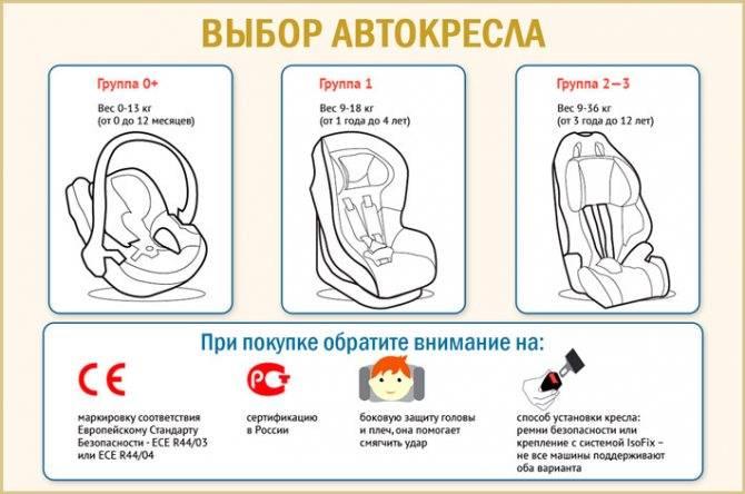 Лучшие автокресла для детей 2021 года. независимый топ