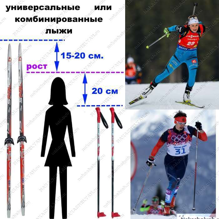 Как выбрать лыжи ребенку по росту и возрасту: таблица и советы
