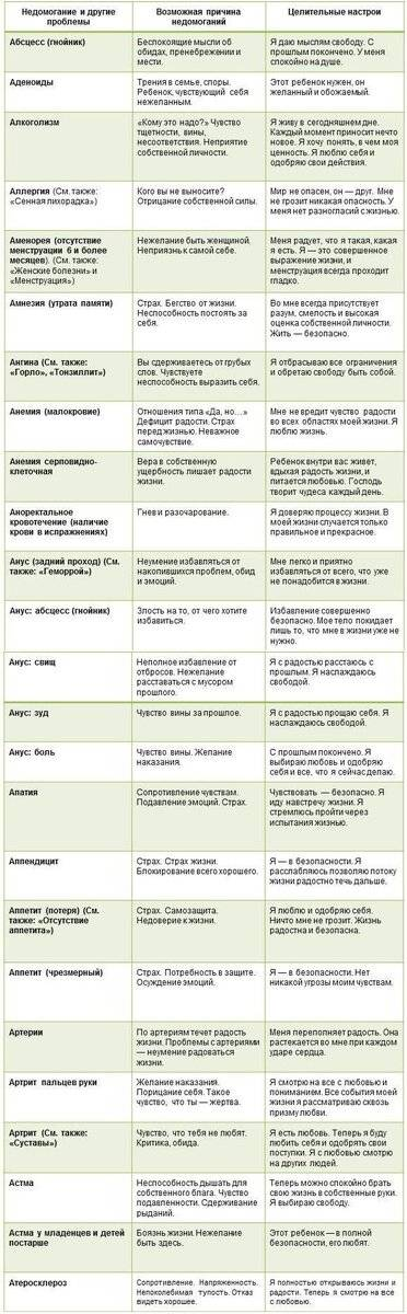 Психосоматика у детей. причины. рекомендации родителям