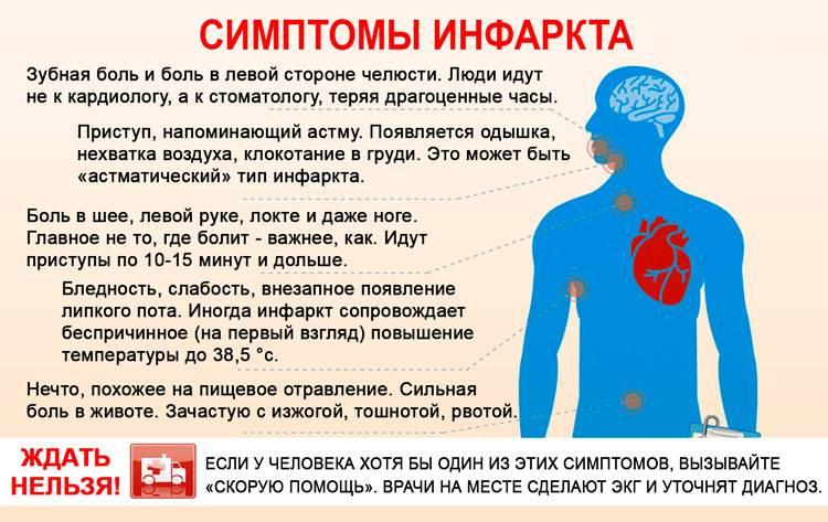 Боль в грудной клетке, в сердце, в груди, боль за грудиной: причины - напоправку – напоправку