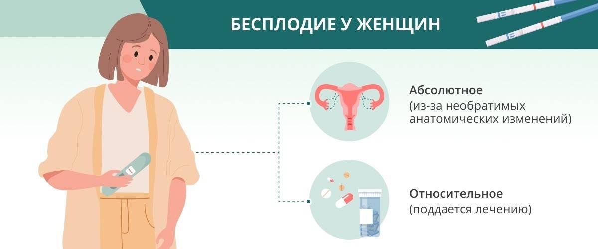 Первичное бесплодие у женщин - причины и симптомы