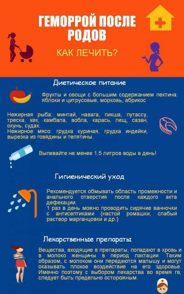 Геморрой: причины, признаки и симптомы