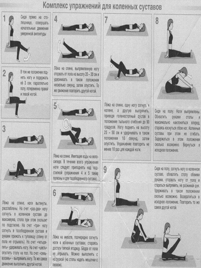 Гимнастика для детей с 3 до 6 месяцев - врач ортопед