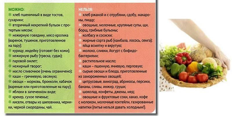 Лечебная диета №5: меню, рецепты, продукты   food and health