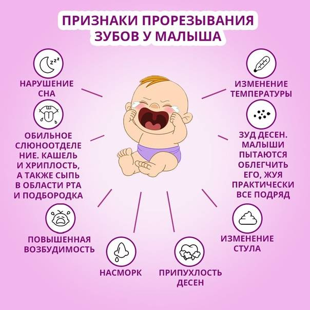 Смена молочных зубов у детей - когда выпадают молочные зубы? что делать родителям при смене зубов?