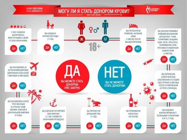 Эко с донорской яйцеклеткой (ооцитом): цена, результативность, отзывы в клинике «линия жизни», москва
