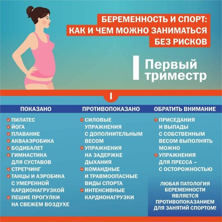 Беременность – пренатальный скрининг трисомий i триместра беременности (синдром дауна)