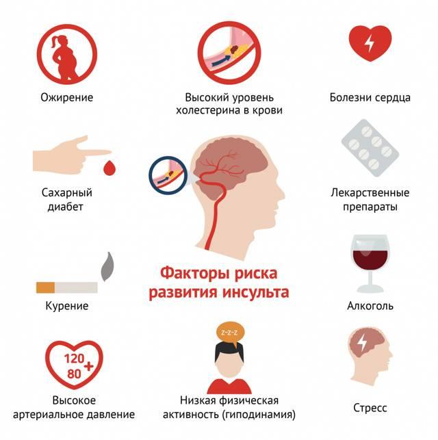 Головная боль при беременности: симптомы, причины, диагностика и лечение | ким