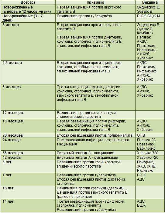 Наиболее часто задаваемые вопросы о гепатите в | университетская клиника