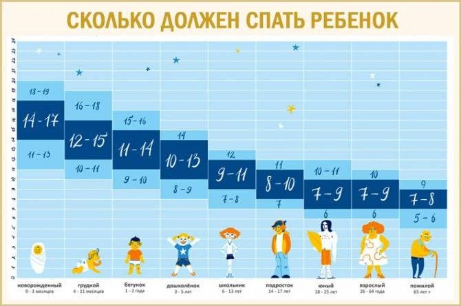 Ребенок в год не ходит самостоятельно: причины, норма и отклонения, рекомендации педиатров