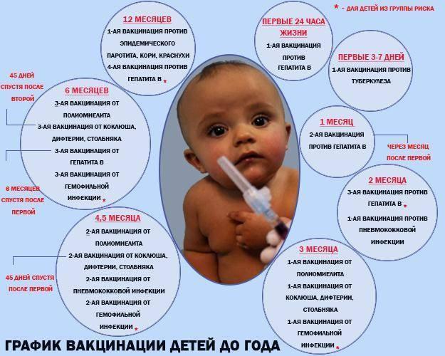 Полиомиелит. вакцины.