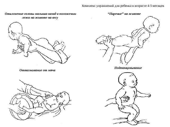 Во сколько месяцев ребенок начинает сидеть самостоятельно: нормы для мальчиков и девочек, комаровский