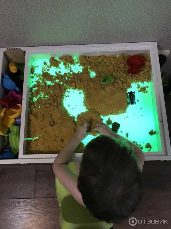 Все о световых песочницах