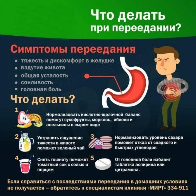 Отравление алкоголем: симптомы, препараты, лечение