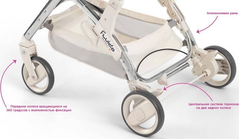 Обзор колясок 3 в 1 – что лучше выбрать для новорожденного