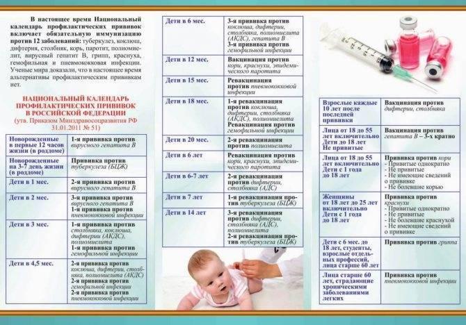 Прививки от кори. частые вопросы - доказательная медицина для всех