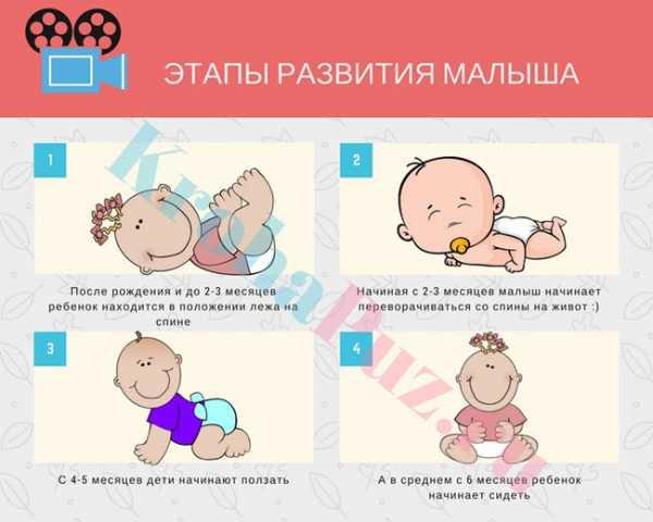 С какого возраста можно начинать присаживать ребенка?