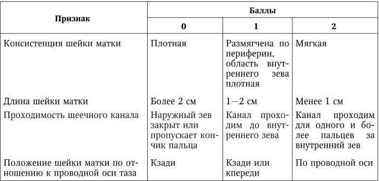 """Как правильно вести себя в родах? учимся рожать быстро и проблем  - """"президентский перинатальный центр"""" министерства здравоохранения чувашской республики"""