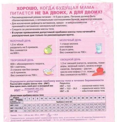 Правильное питание во время беременности - советы по правильному питанию - agulife.ru