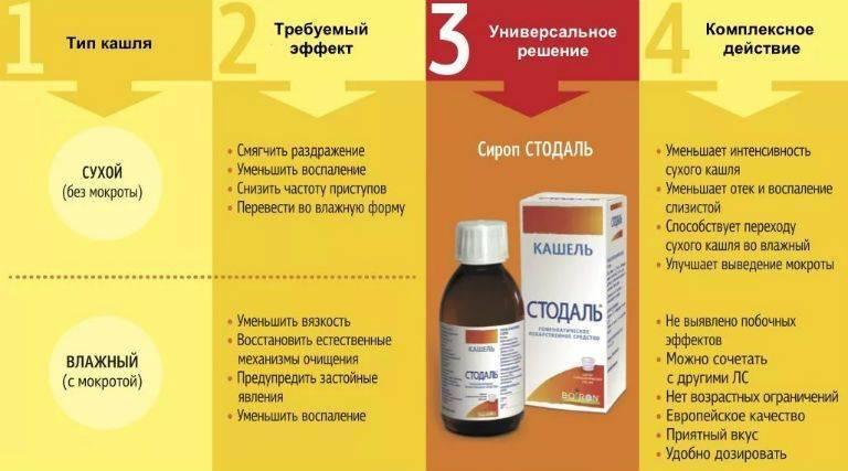 Меновазин детям: применение при кашле и насморке, можно ли давать детям, при кормлении, отзывы, растирания