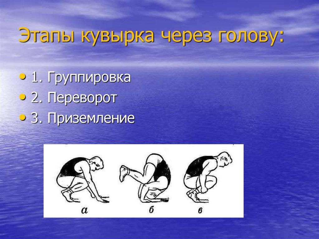 Как научить своего ребенка кувыркаться через голову?