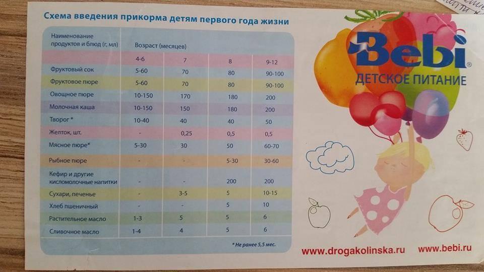 С какого возраста можно арбуз детям: все о пользе ягоды и о том, как ее правильно кушать
