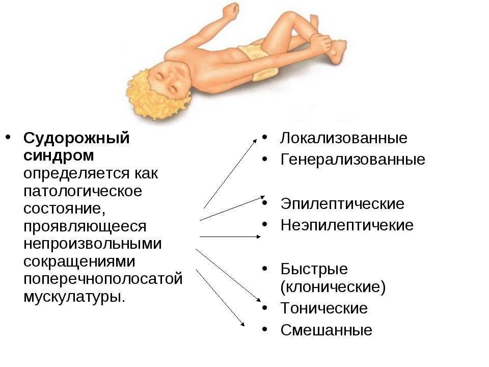 Энцефалопатия новорожденных: что это такое, причины, симптомы и способы лечения - московский центр остеопатии
