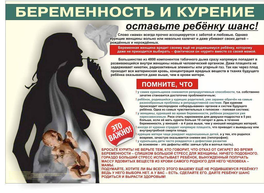 Курение во время беременности - причины, диагностика и лечение