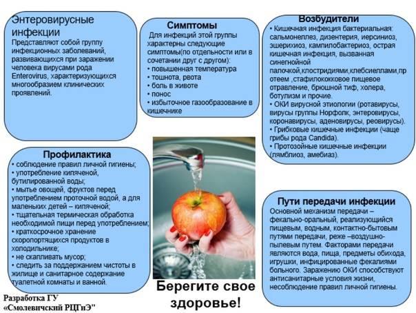 Профилактика кишечной инфекции у детей. 4 вопроса гастроэнтерологу
