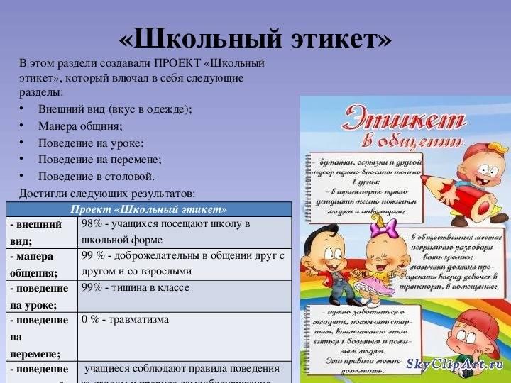 Правила поведения в школе. полезные советы и рекомендации для учащихся