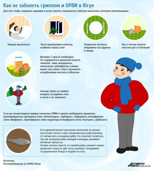 Профилактика простуды у детей | компетентно о здоровье на ilive