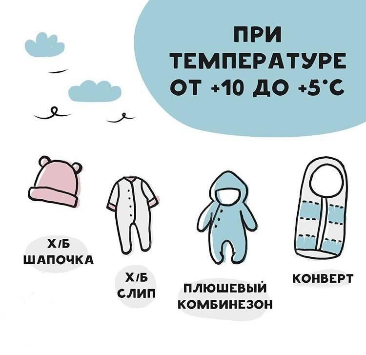 Как гулять с новорожденным зимой. как гулять с младенцом зимой. чтобы малыш чувствовал себя комфортно, научитесь одевать и гулять с ним зимой правильно.