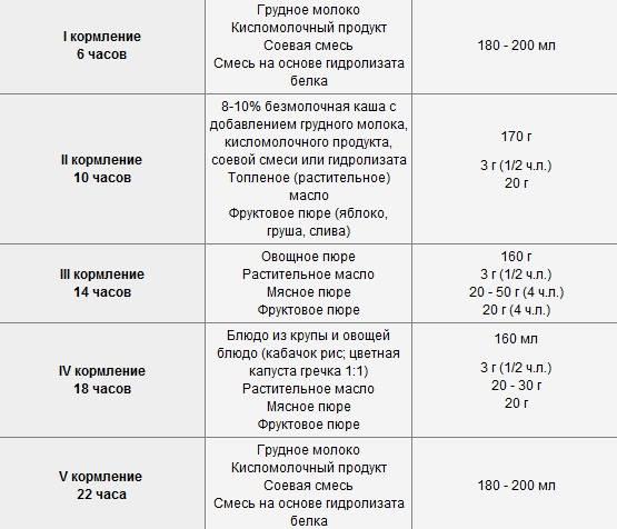 Доктор комаровский о весе у ребенка ~ факультетские клиники иркутского государственного медицинского университета