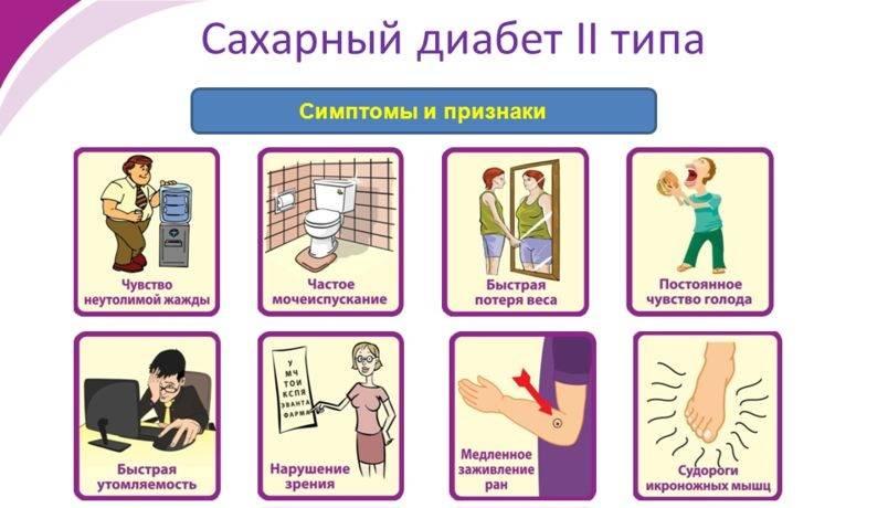 Диабет у детей: симптомы, профилактика