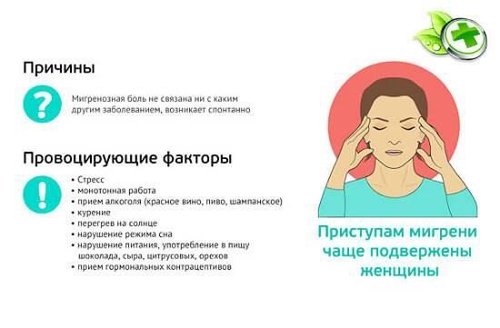 Боли в голове при беременности | что делать, если болит голова при беременности? | лечение боли и симптомы болезни на eurolab