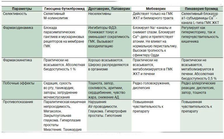 Спинальная, спинально-эпидуральная анестезия при родах. плюсы и минусы
