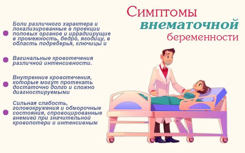 Внематочная беременность - признаки и симптомы на ранних сроках. показывает ли тест?