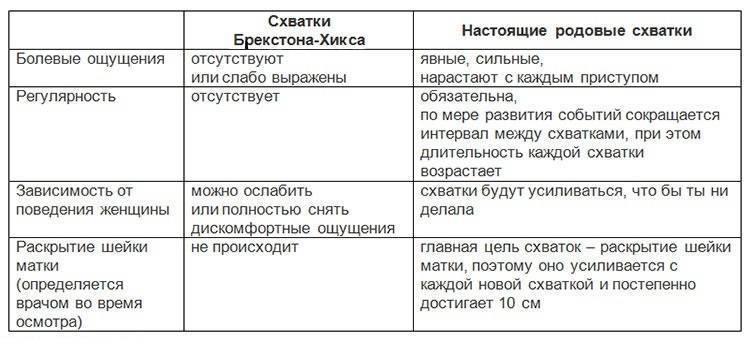 Ношпа перед родами??? - зимние малыши 2012-2013 года - страна мам
