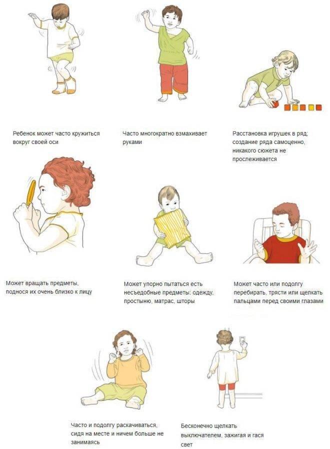 Аутизм у детей - симптомы болезни, профилактика и лечение аутизма у детей, причины заболевания и его диагностика на eurolab