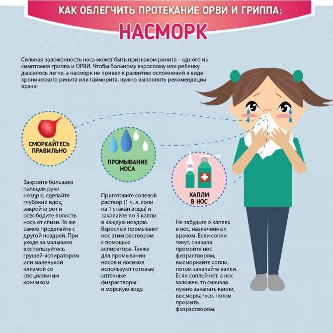 Орви у детей в 3 месяца: не паникуем, а лечим