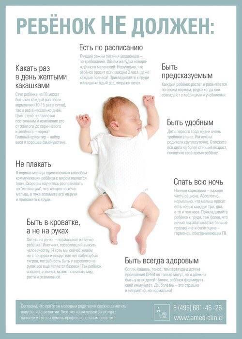 Сколько раз грудничок должен ходить по большому или как часто должен какать новорожденный • твоя семья - информационный семейный портал