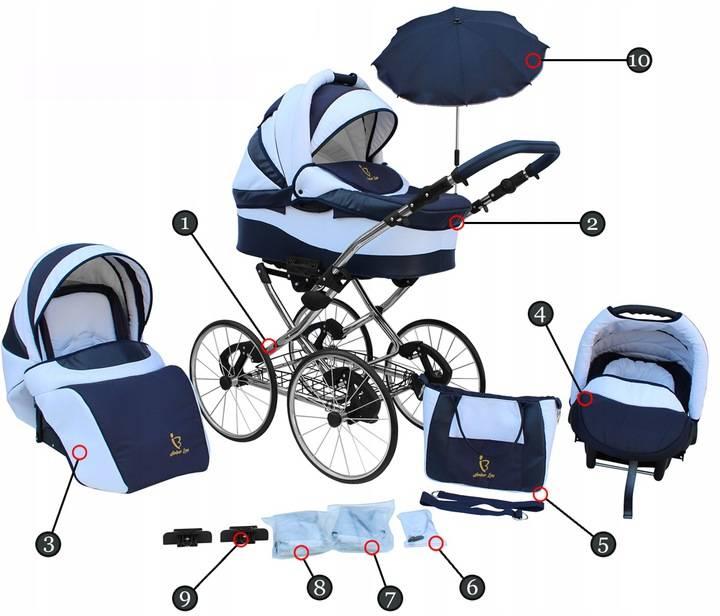 Коляски 2 в 1 - как выбрать универсальную, для новорожденных или модульную, цены и описание