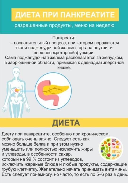 Диета при панкреатите: меню, рацион, диета и лечение