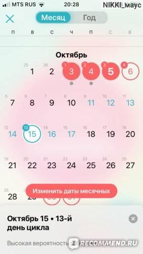 Рассчитать календарь овуляции онлайн для зачатия мальчика или девочки
