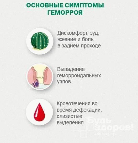 Геморрой внутренний и внешний. симптомы, признаки, стадии геморроя у мужчин и у женщин.