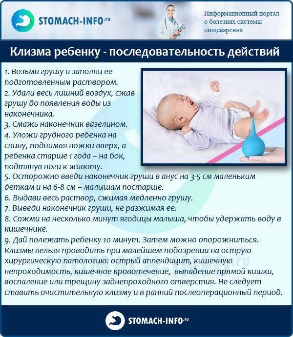 Правила и порядок постановки клизмы младенцу