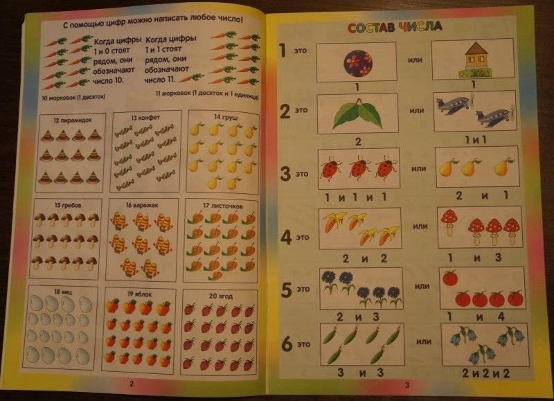 Как научить ребенка быстро складывать и вычитать в уме в 1-2 классе